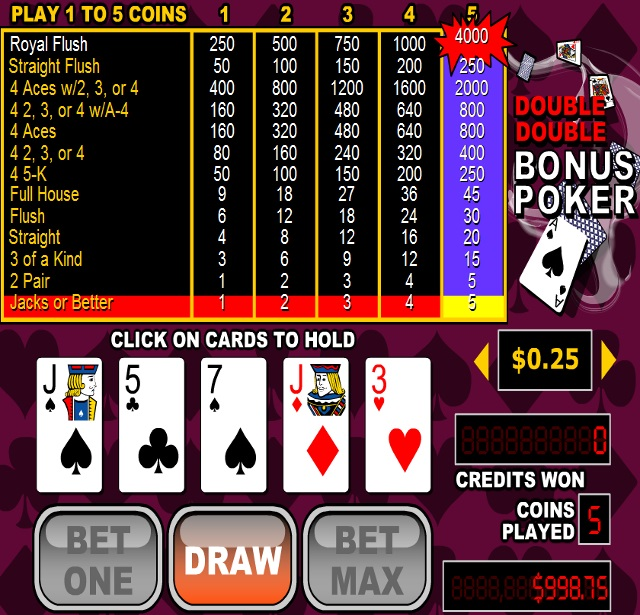 Playing Video Poker